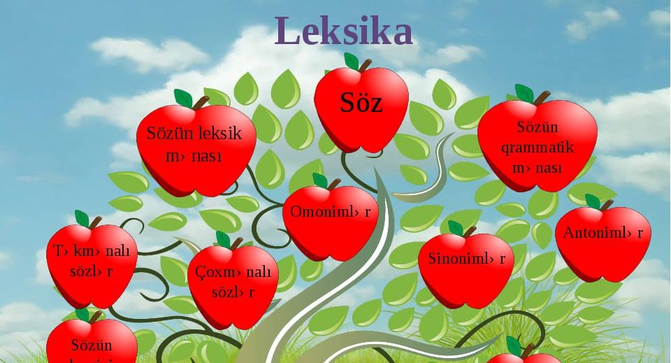 Leksik təhlil