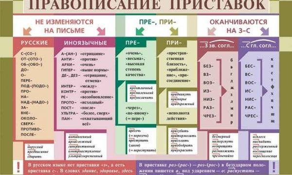 Predlog Russkij Language Mag